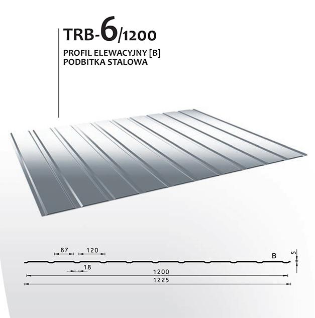 Unikalne Blacha trapezowa - DEKODACH - dachy, pokrycia dachowe,dachówki LX27